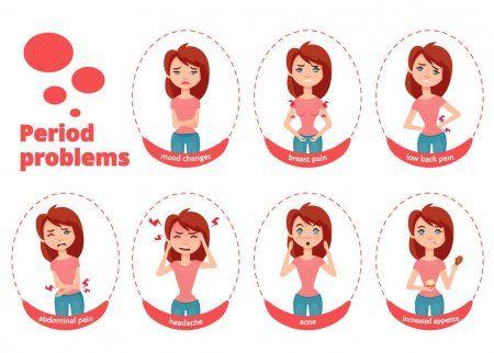 haid tak teratur, masalah haid, tempoh haid, kitaran haid, jarak haid normal, darah haid, ciri darah haid, haid wanita, haid perempuan, pertama kali haid, haid yang pertama,